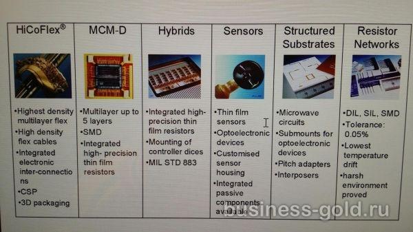 Швейцарская высокотехнологичная компания, практически без аналогов в мире.